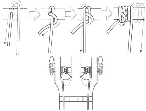 Крепление струн к колковой